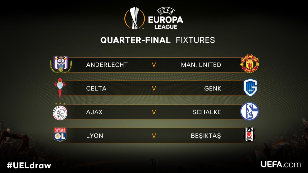 Who are the Favorites in the Europa League?