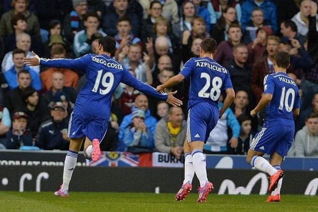 Costa and Hazard score