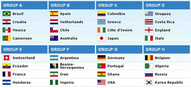 World-Cup_Draw-tables