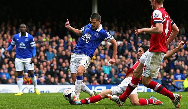 Everton vs. Arsenal