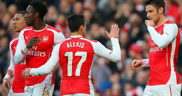 Giroud and Alexis for Arsenal