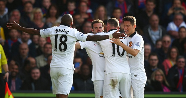 EPL Weekend Wrap-up: United Clinch Europe