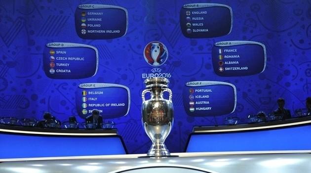 Examining the Euro 2016 Draw