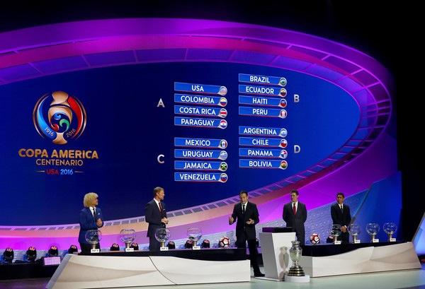 2016 Copa America draw