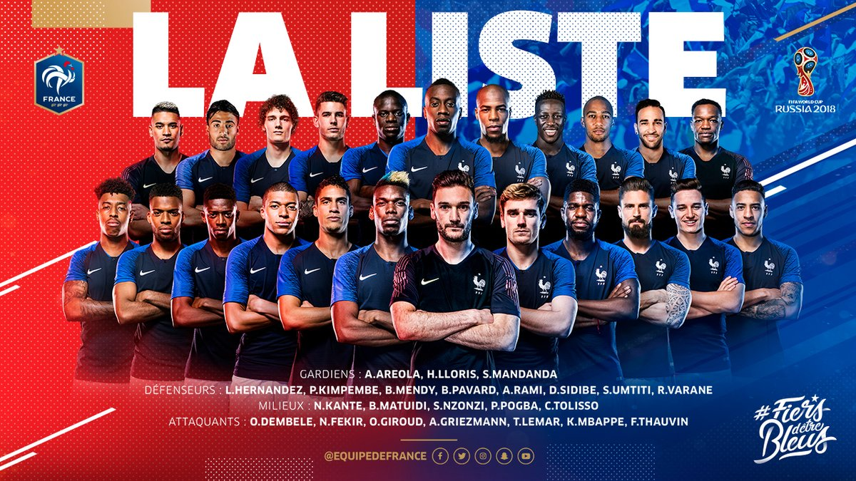 d70f7b0d794 France National Team - The Nations of the 21st World Cup - SoccerPro
